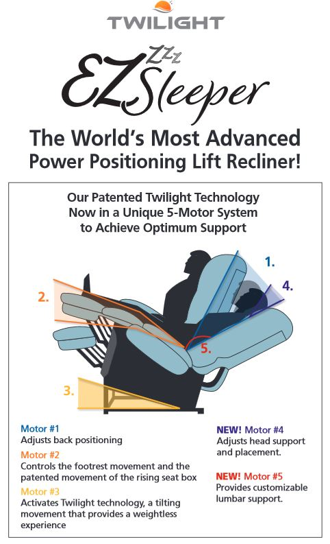 The MaxiComfort Cloud with Twilight positioning using our patented 5-motor cradle technology offers an array of rejuvenating options to ease the body and mind.